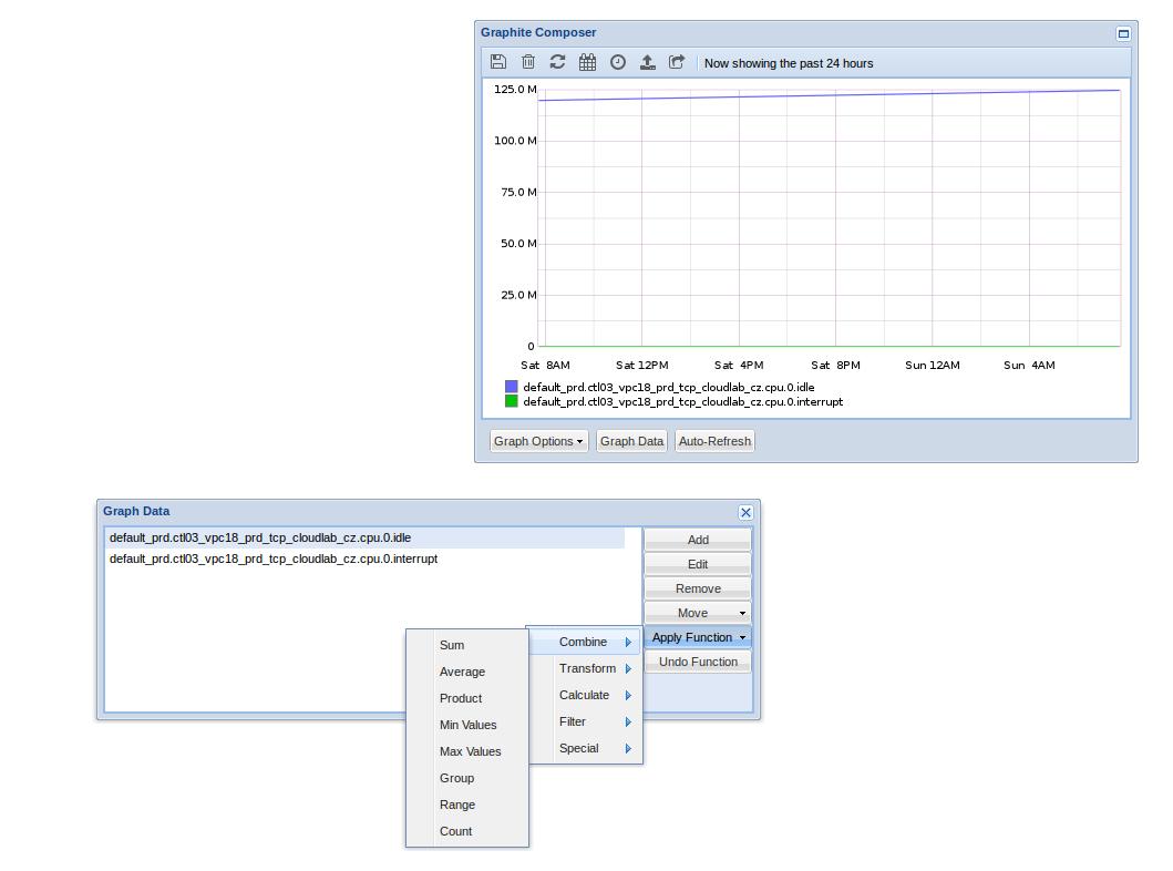 Meter monitoring — openstack-salt master documentation